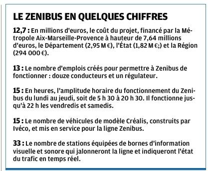 ZENIBUS LA PROVENCE 23 SEPT 2016 2.jpg