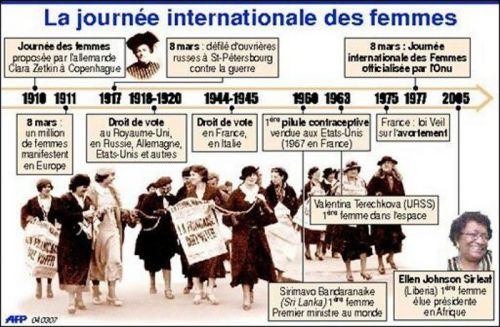 8 mars journée internationale des droits des femmes (700x459).jpg